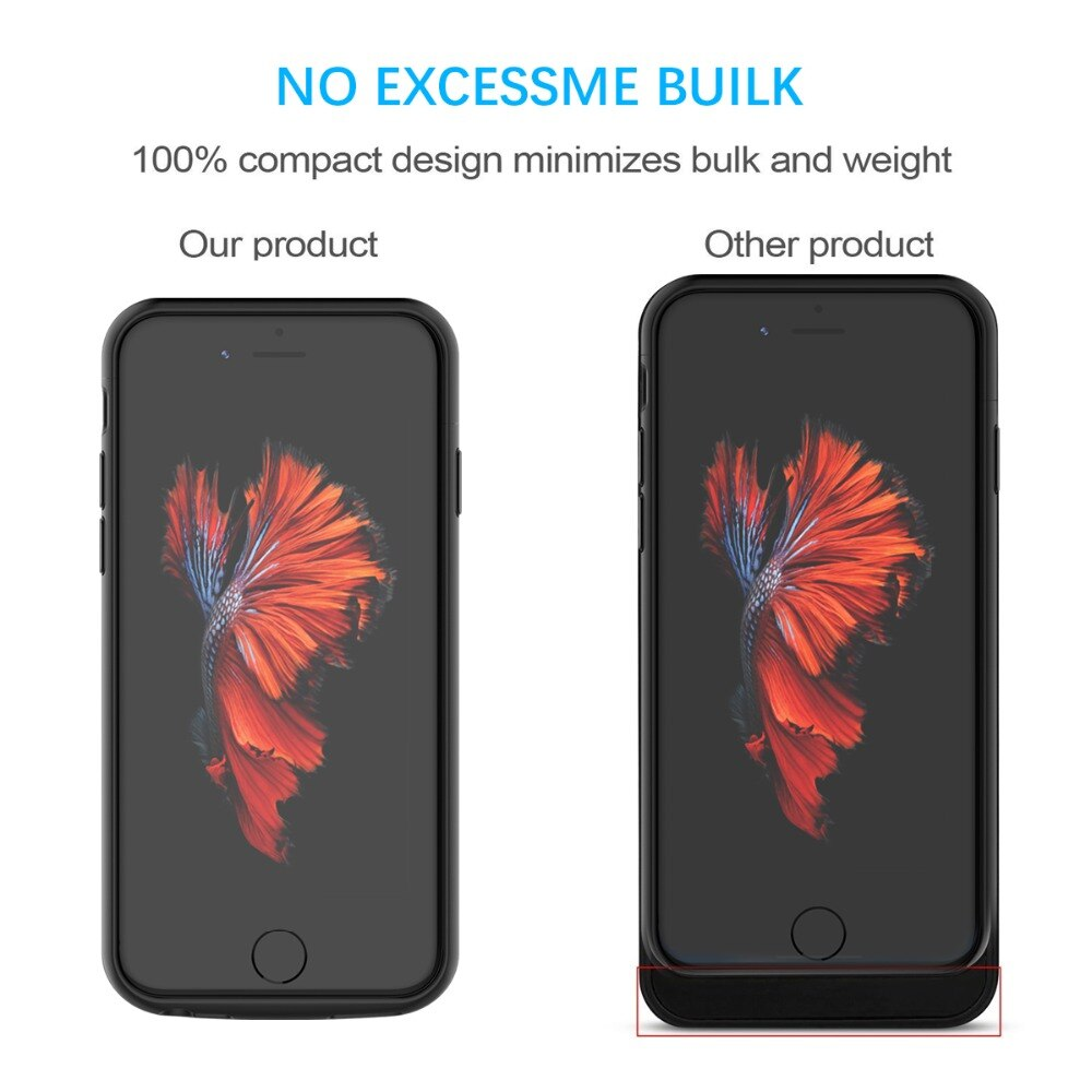 For iPhone 5 SE 5S 6 7 8 6S Plus Battery Charger Case Backup Power Bank Charging Cover For iPhone X Xs XR XS Max Battery Case